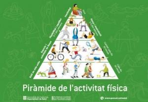 Piramide-actividad-fisica