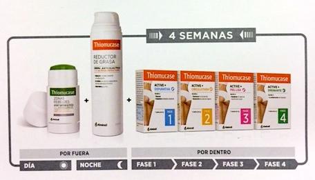 Thiomucase Top Celulit Control